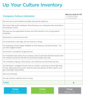 Company Culture Self Inventory Checklist